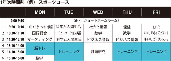 graf_new